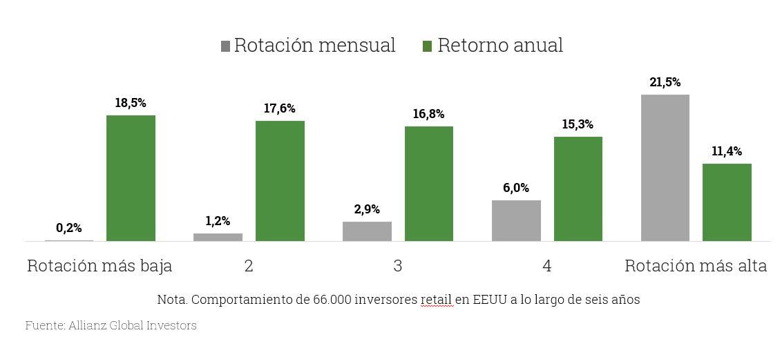 2020-03-09-13_05_18-Rotacio%CC%81n-ESP.pptx-PowerPoint.jpg