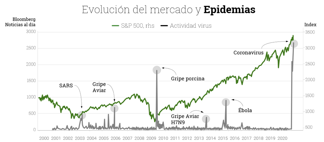 Gra%CC%81fico-2-Evolucio%CC%81n-del-mercado.png